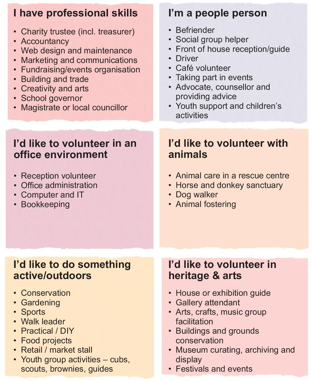 What kind of volunteering_A4